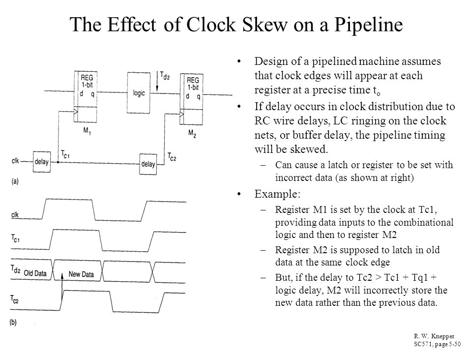 The Effect of Clock Skew on a Pipeline