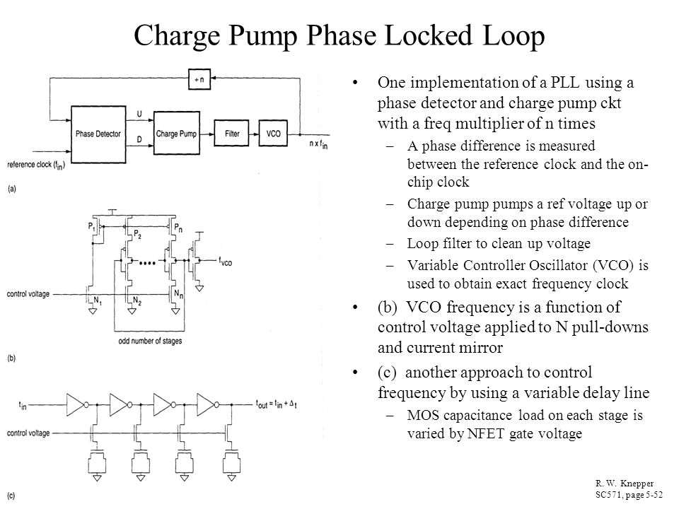 Charge Pump Phase Locked Loop