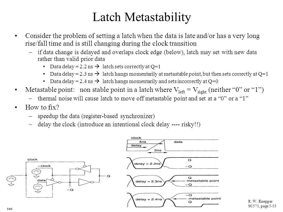Latch Metastability