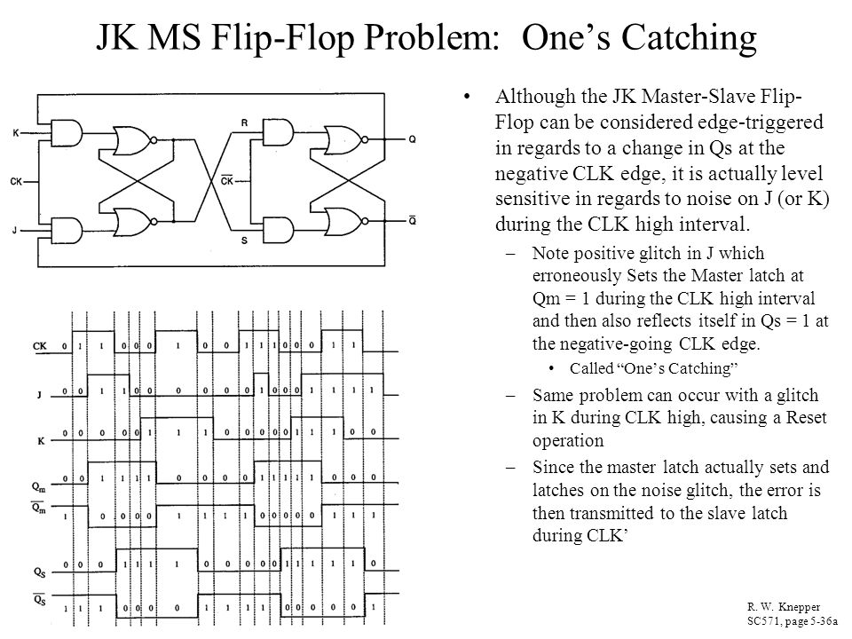 JK MS Flip-Flop Problem: One's Catching