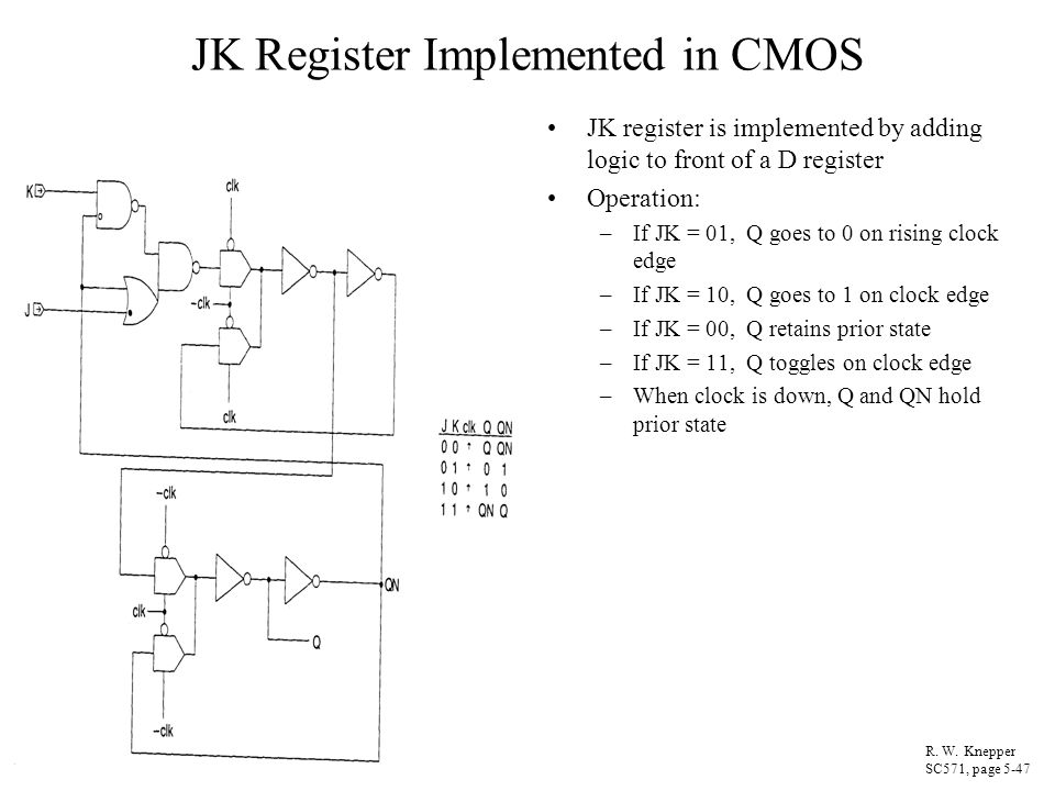 JK Register Implemented in CMOS