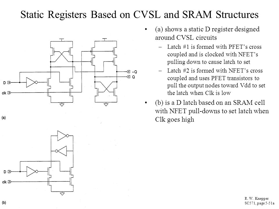 Static Registers Based on CVSL and SRAM Structures