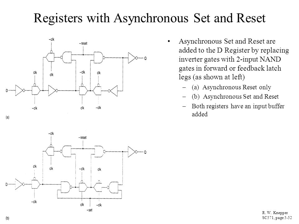 Registers with Asynchronous Set and Reset