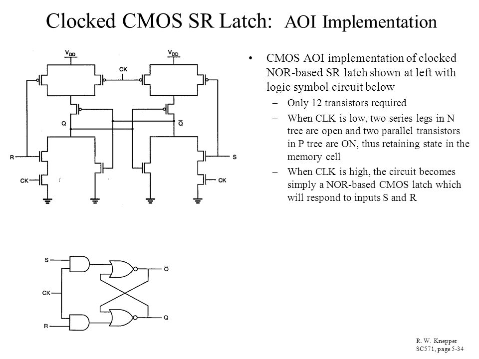 Clocked CMOS SR Latch: AOI Implementation