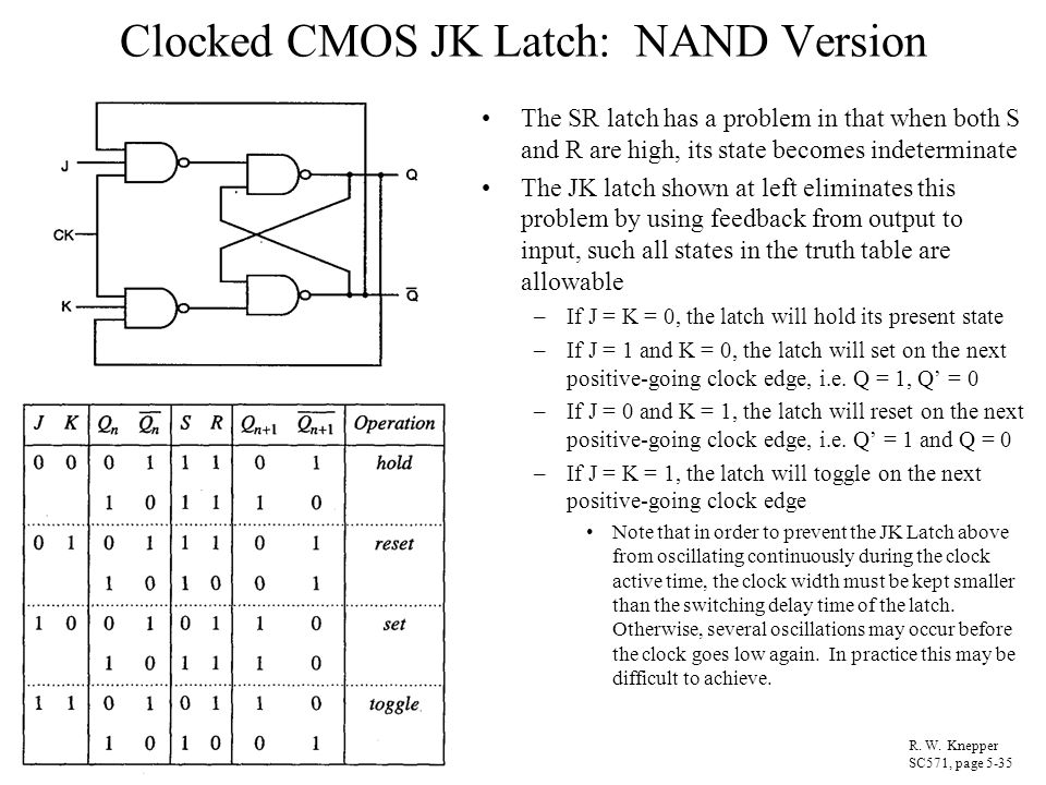 Clocked CMOS JK Latch: NAND Version