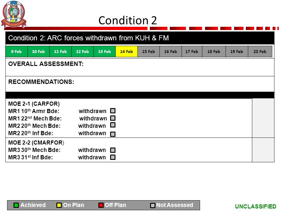 Condition 2 Condition 2: ARC forces withdrawn from KUH & FM