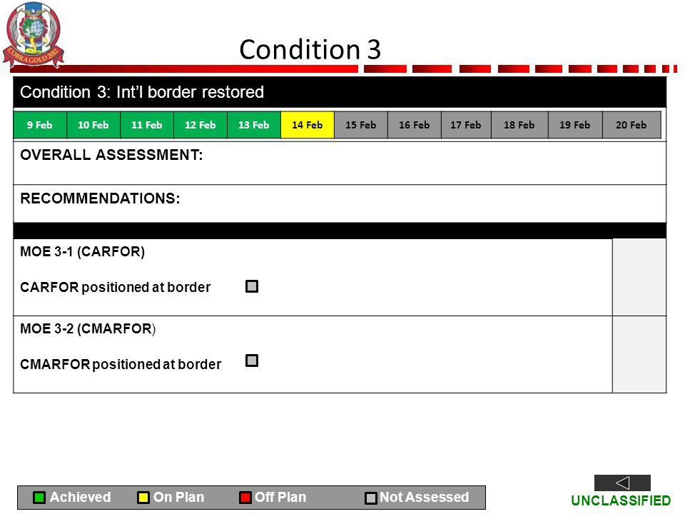 Condition 3 Condition 3: Int'l border restored OVERALL ASSESSMENT: