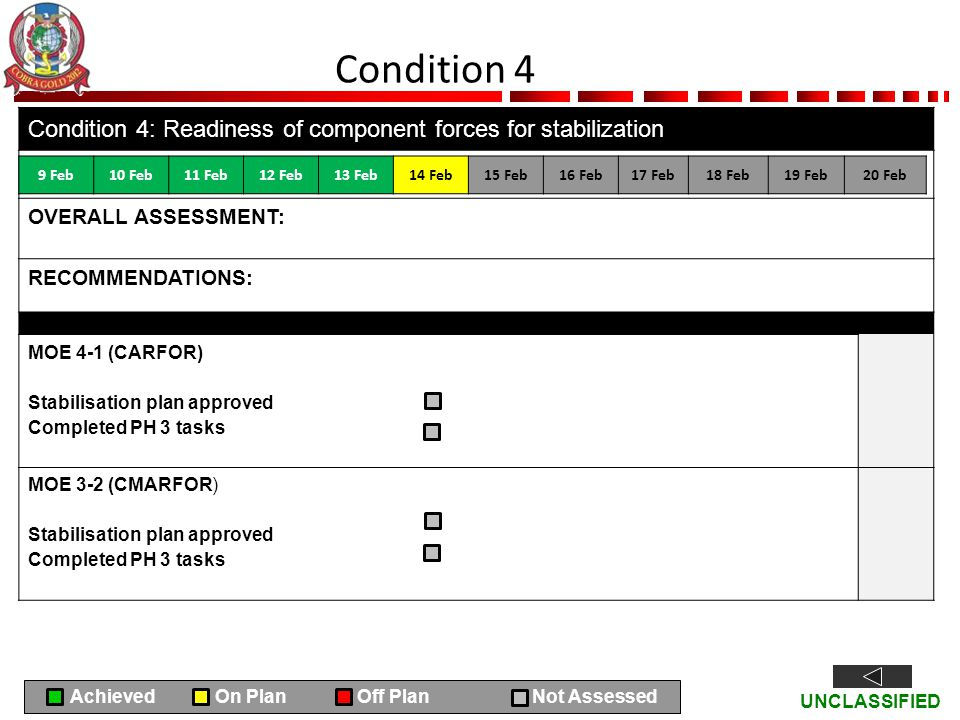 Condition 4 Condition 4: Readiness of component forces for stabilization. OVERALL ASSESSMENT: RECOMMENDATIONS: