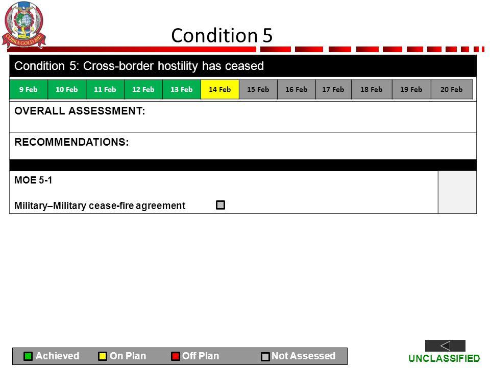 Condition 5 Condition 5: Cross-border hostility has ceased