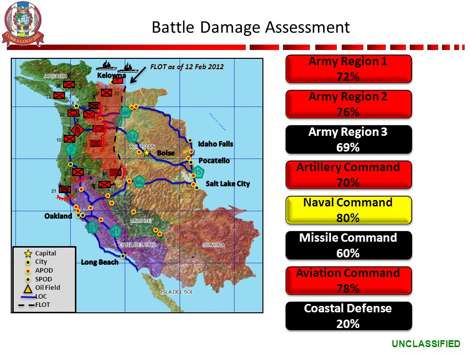 Battle Damage Assessment