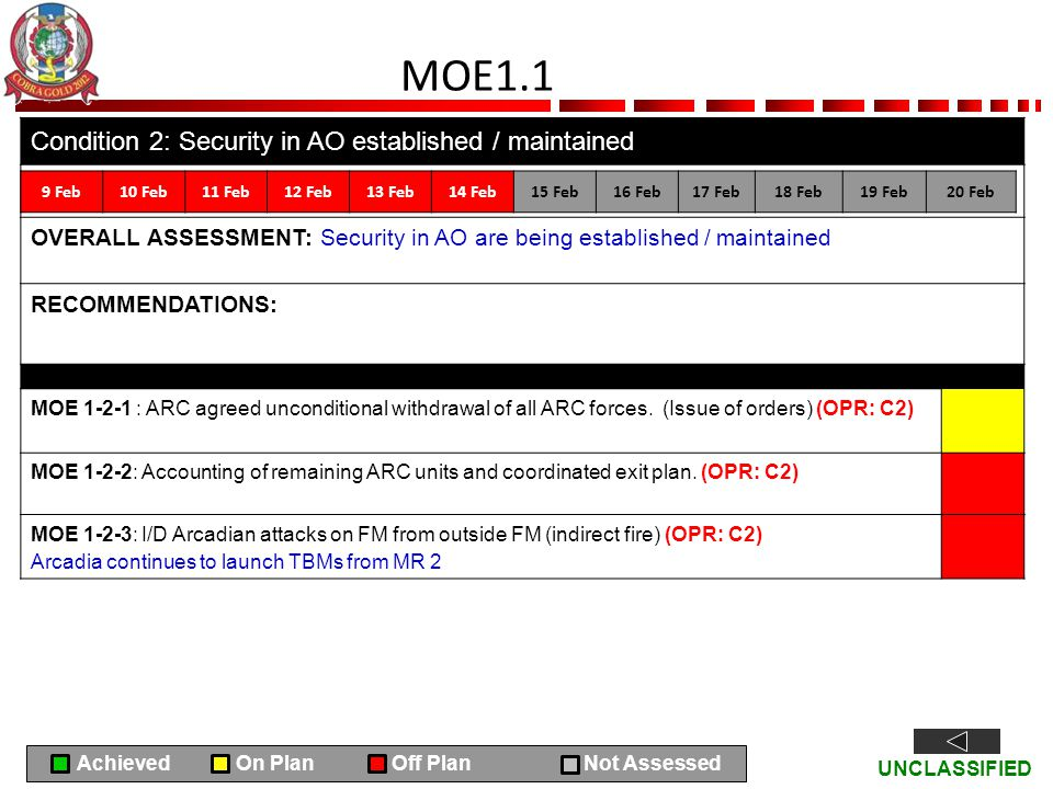 MOE1.1 Condition 2: Security in AO established / maintained