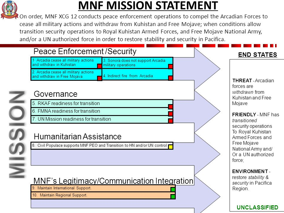 MNF MISSION STATEMENT Peace Enforcement /Security Governance