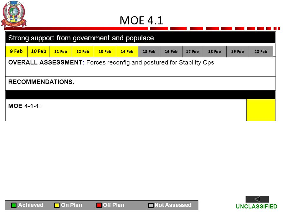 MOE 4.1 Strong support from government and populace