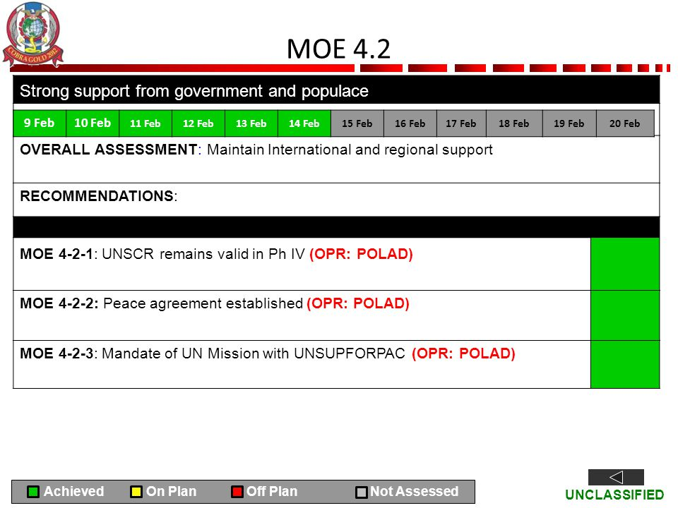 MOE 4.2 Strong support from government and populace