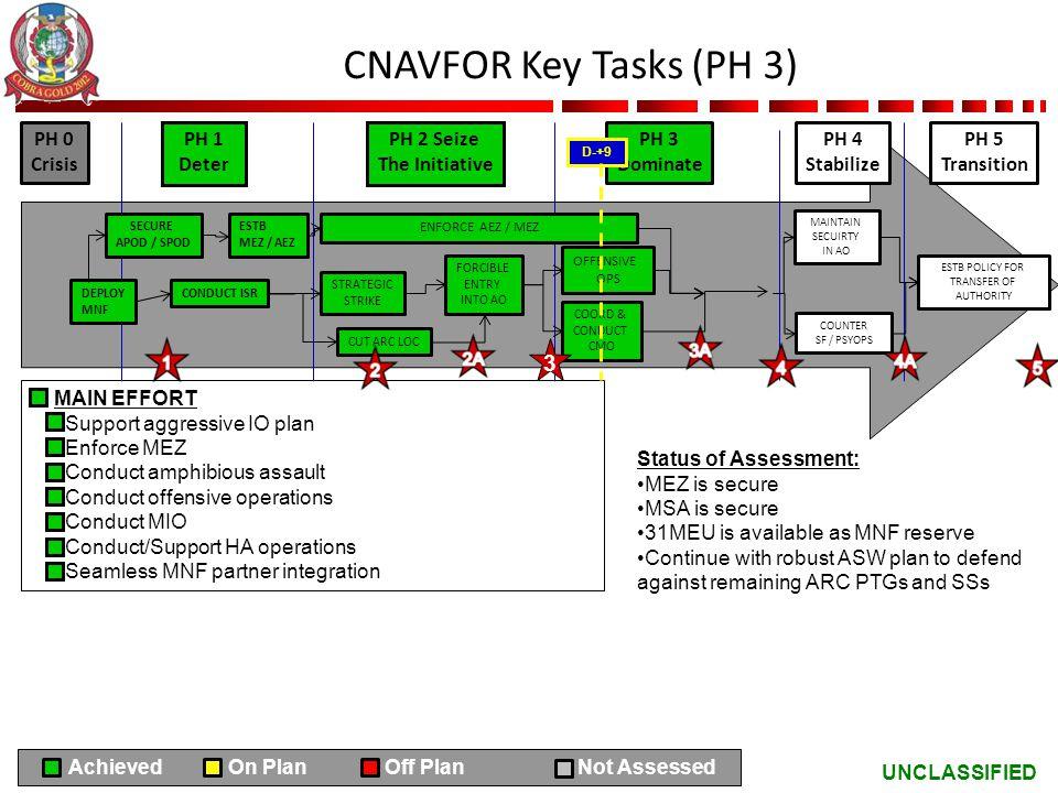 CNAVFOR Key Tasks (PH 3) 3 PH 0 Crisis PH 1 Deter PH 2 Seize