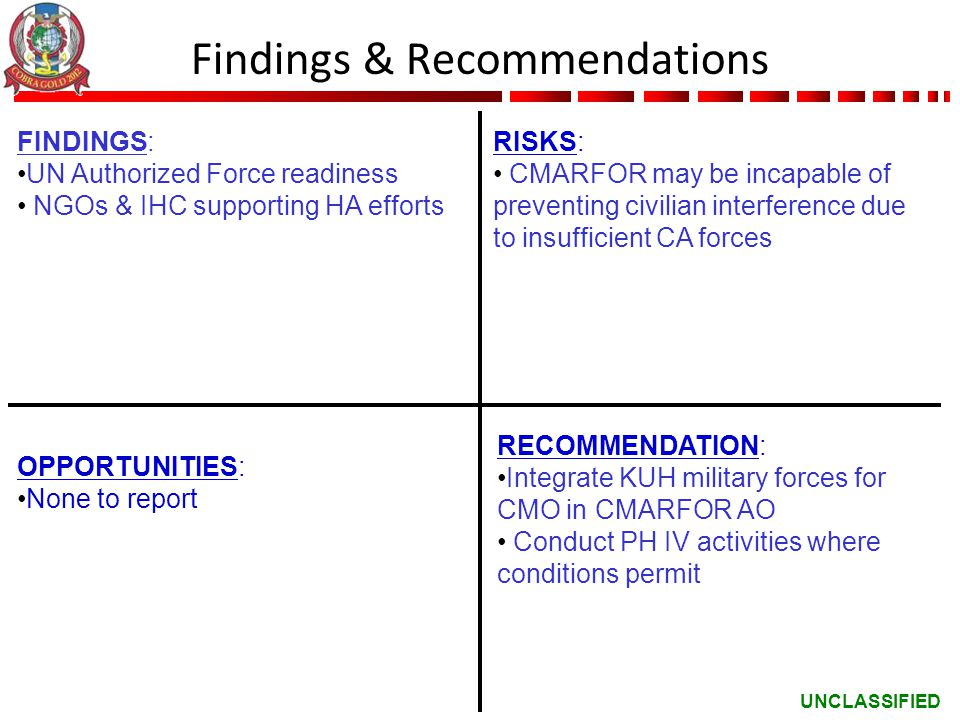 Findings & Recommendations