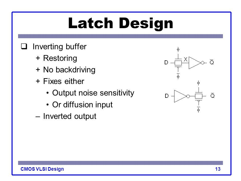 Latch Design Inverting buffer + Restoring + No backdriving