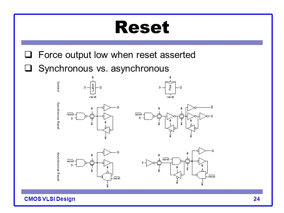 Reset Force output low when reset asserted