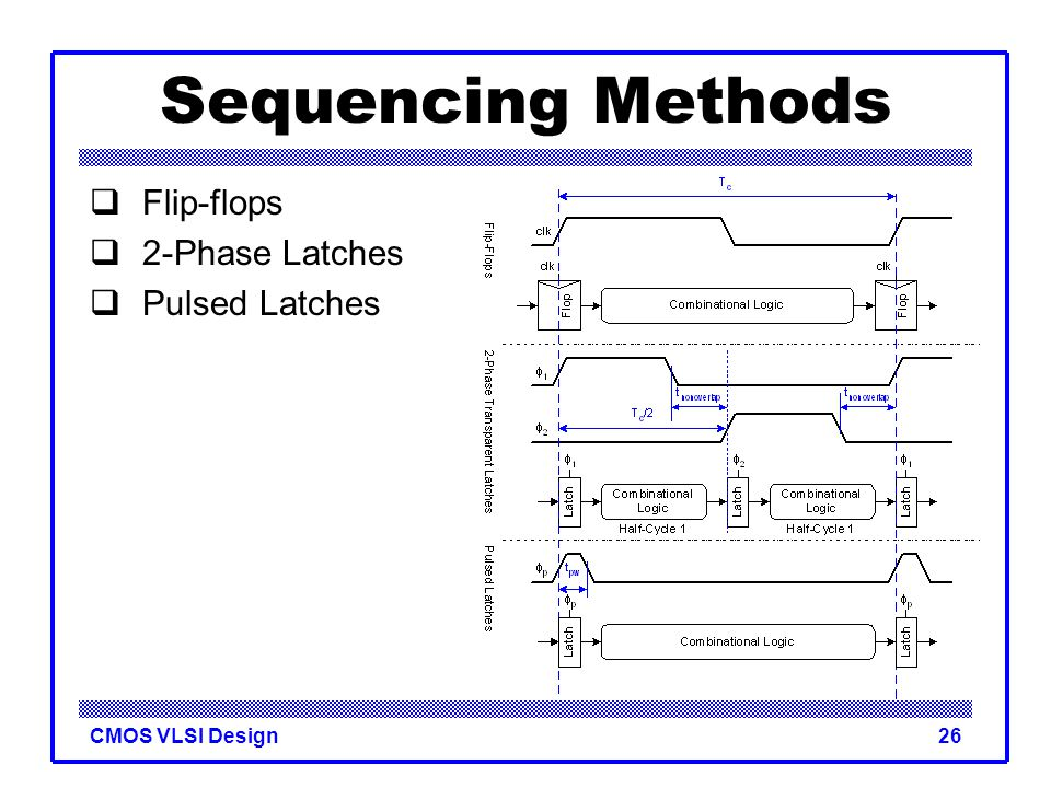 Sequencing Methods Flip-flops 2-Phase Latches Pulsed Latches