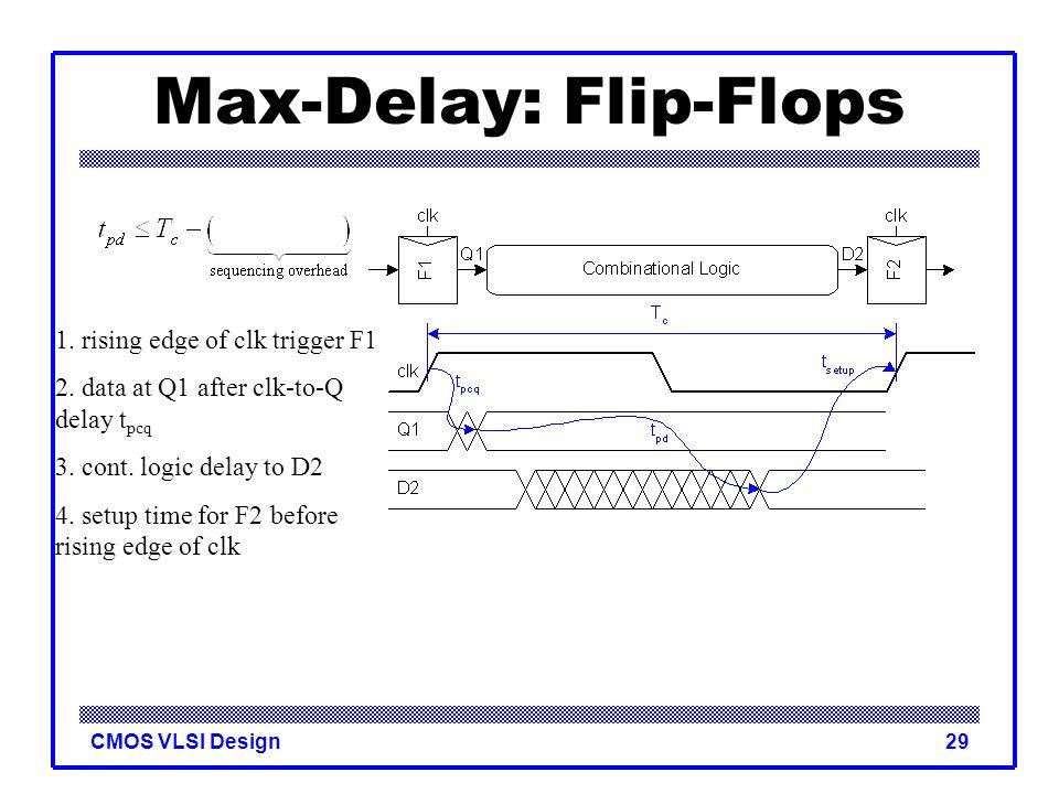 Max-Delay: Flip-Flops