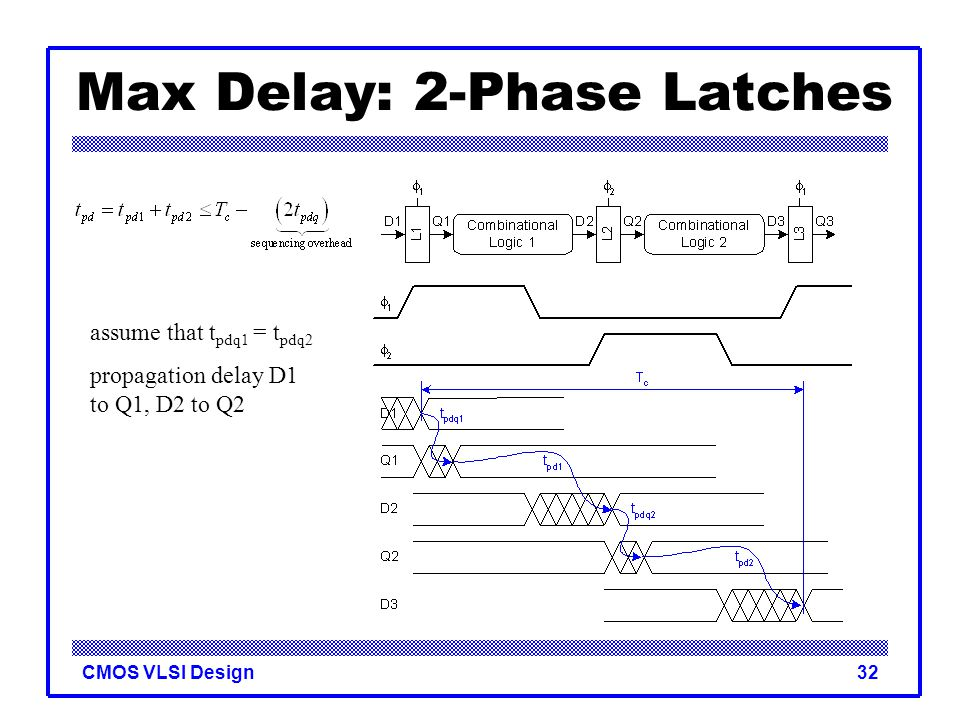 Max Delay: 2-Phase Latches