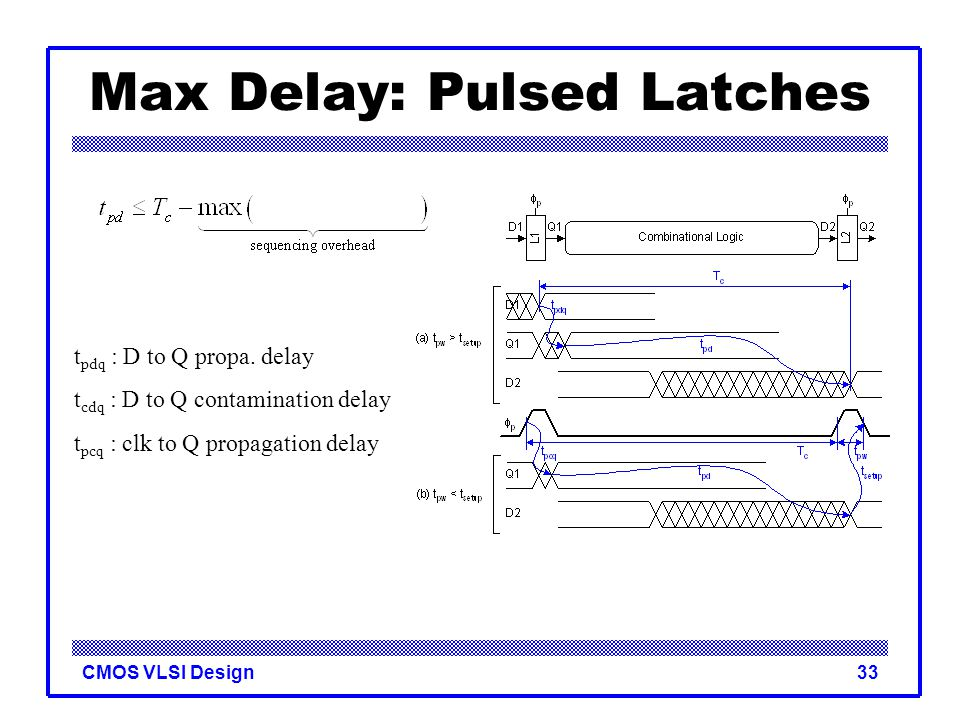Max Delay: Pulsed Latches