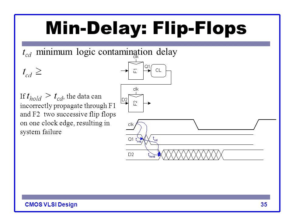 Min-Delay: Flip-Flops