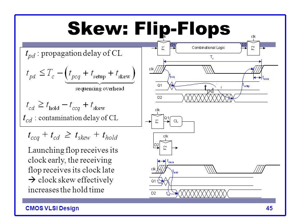 Skew: Flip-Flops tpd : propagation delay of CL tpd