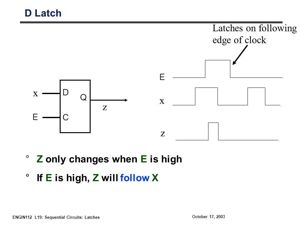Z only changes when E is high If E is high, Z will follow X