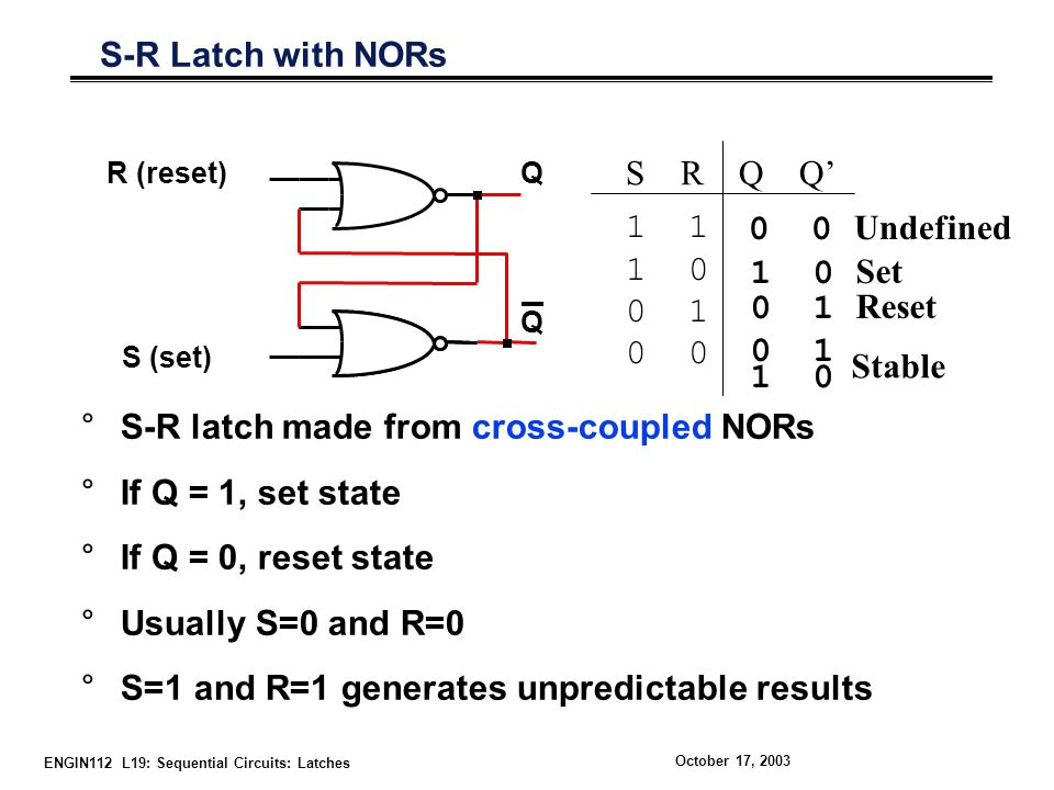 S-R latch made from cross-coupled NORs If Q = 1, set state