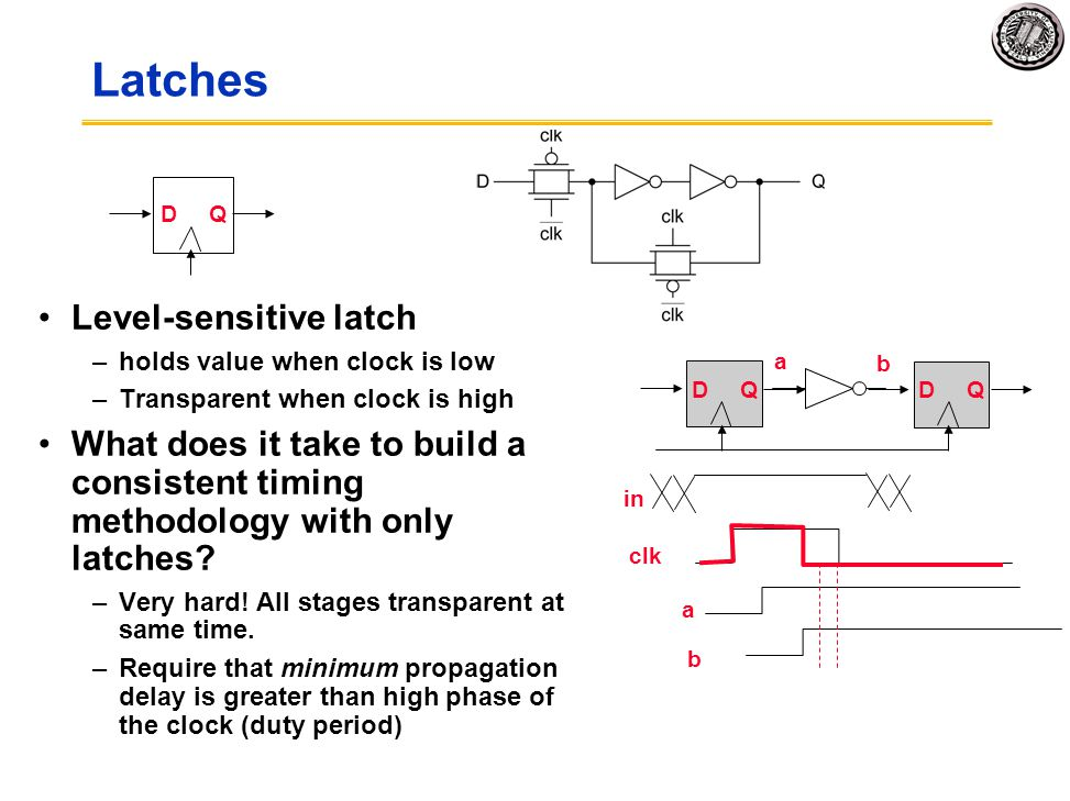 Latches Level-sensitive latch