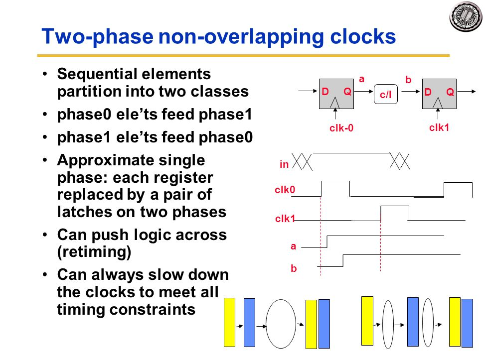Two-phase non-overlapping clocks