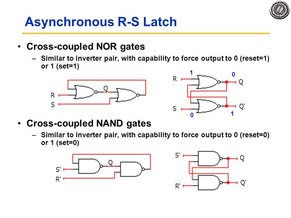 Asynchronous R-S Latch