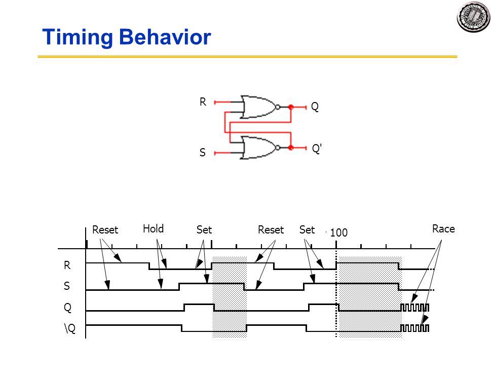 Timing Behavior R S Q Q Reset Hold Set Reset Set Race 100 R S Q \Q
