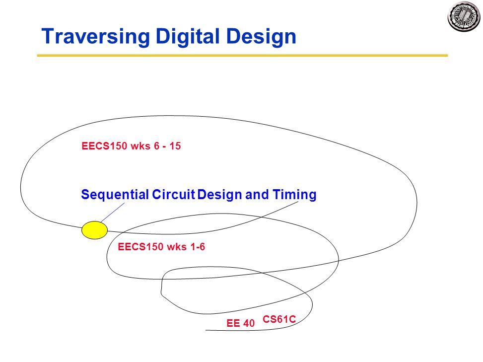 Traversing Digital Design