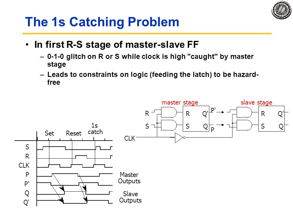 The 1s Catching Problem In first R-S stage of master-slave FF