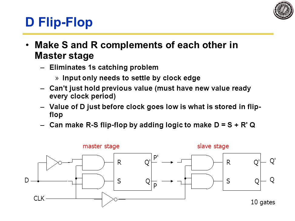 D Flip-Flop Make S and R complements of each other in Master stage