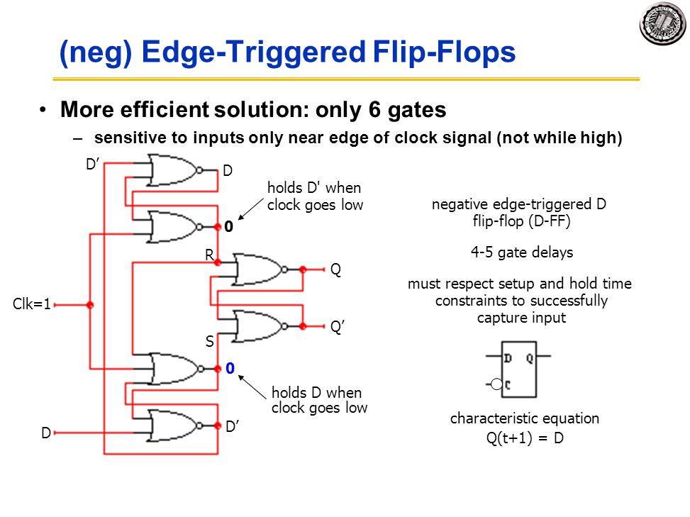 (neg) Edge-Triggered Flip-Flops