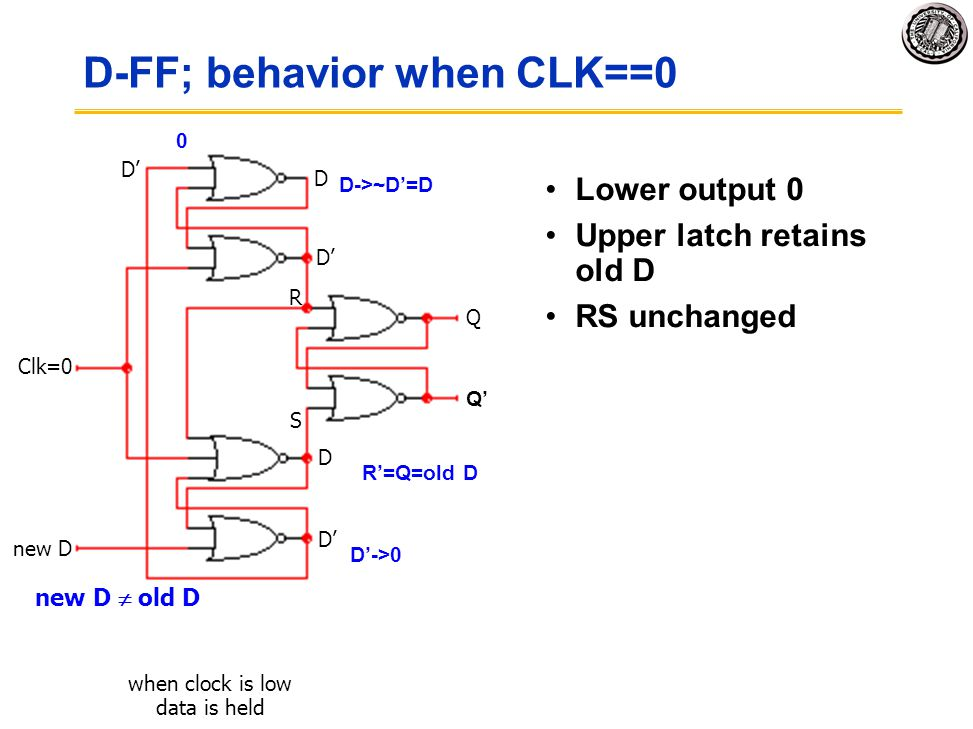 D-FF; behavior when CLK==0