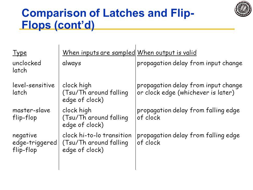 Comparison of Latches and Flip-Flops (cont'd)