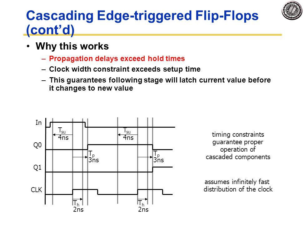 Cascading Edge-triggered Flip-Flops (cont'd)