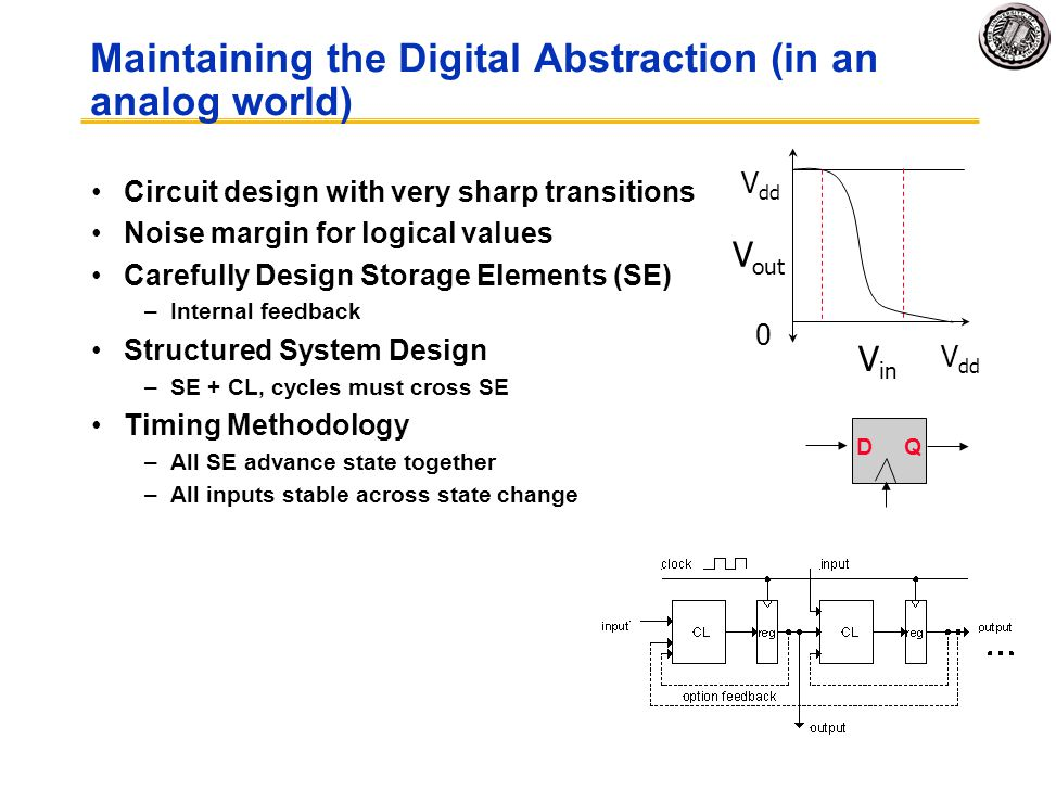 Maintaining the Digital Abstraction (in an analog world)