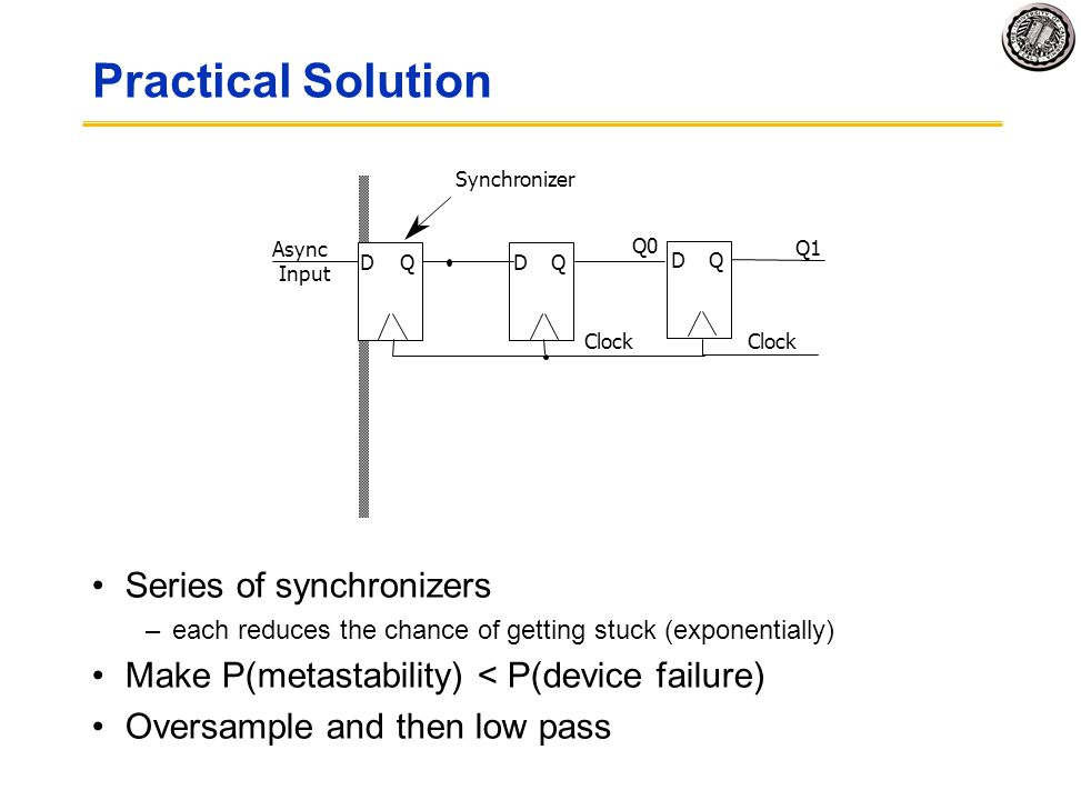 Practical Solution Series of synchronizers
