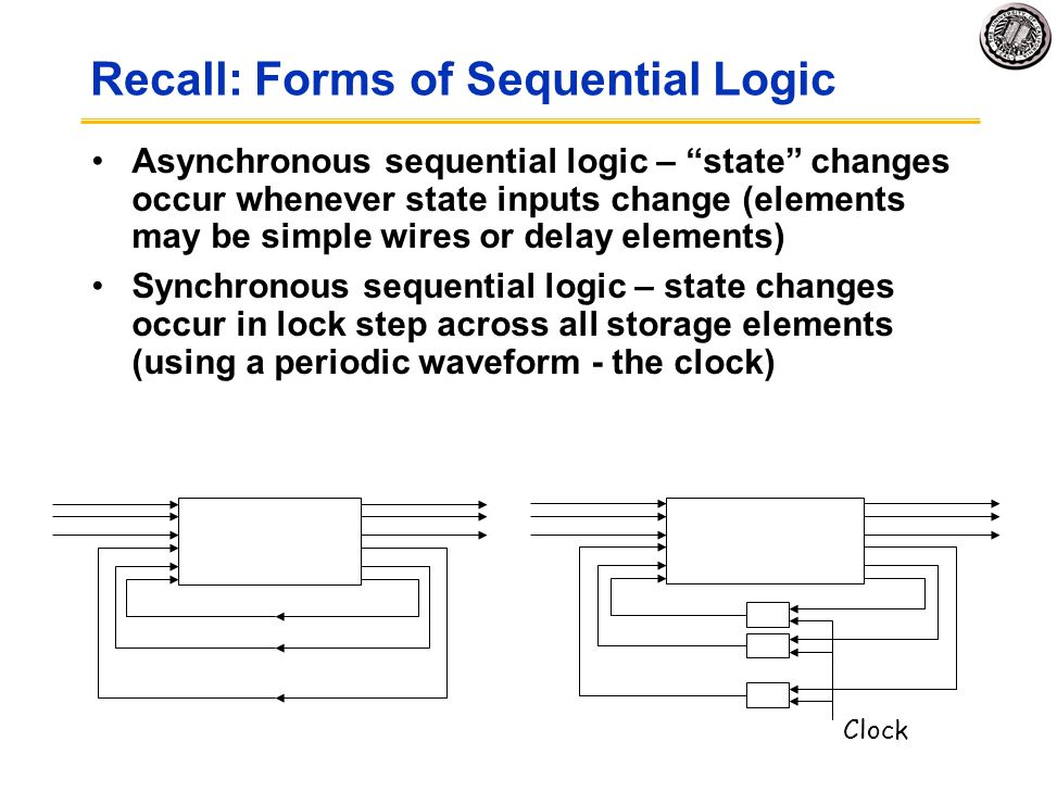 Recall: Forms of Sequential Logic