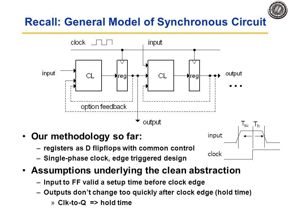 Recall: General Model of Synchronous Circuit