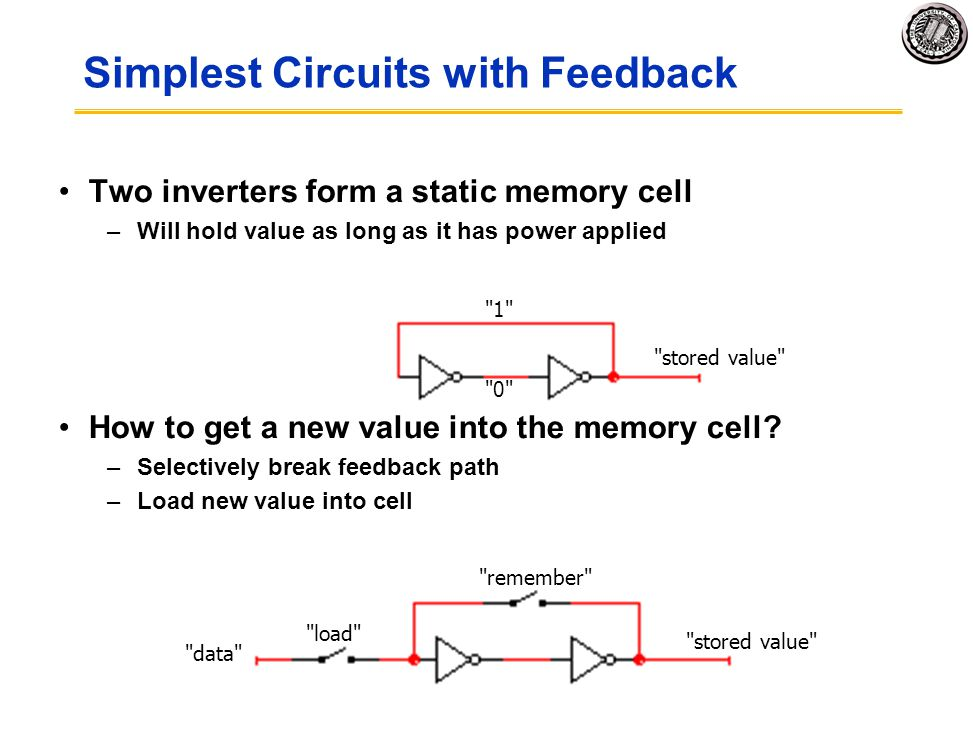Simplest Circuits with Feedback