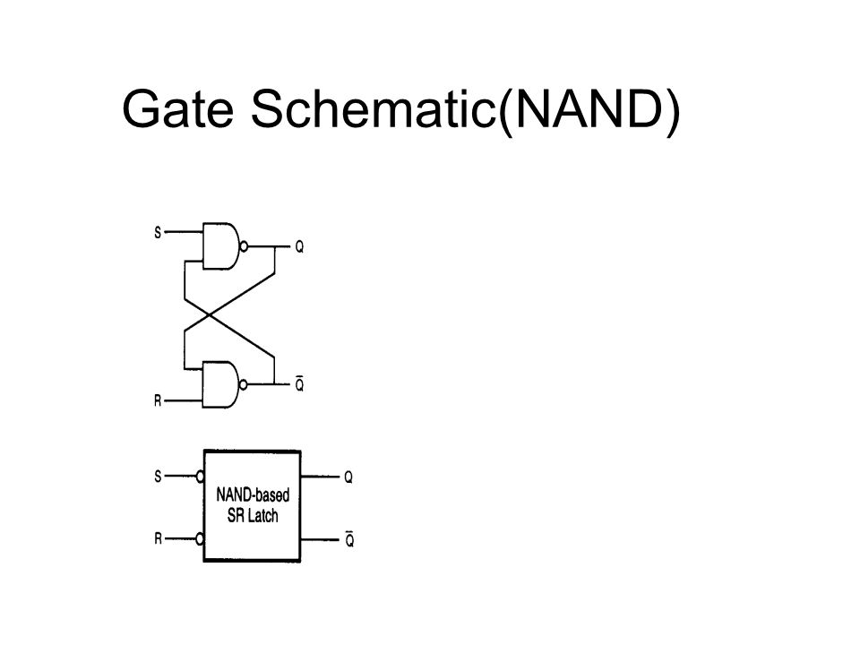 Gate Schematic(NAND)