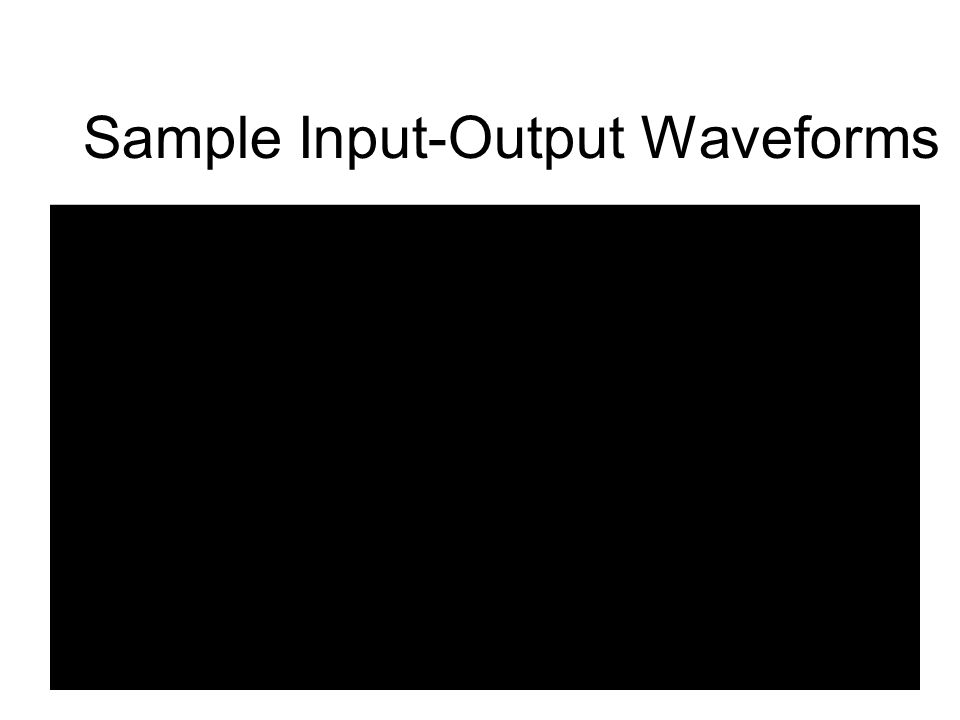 Sample Input-Output Waveforms