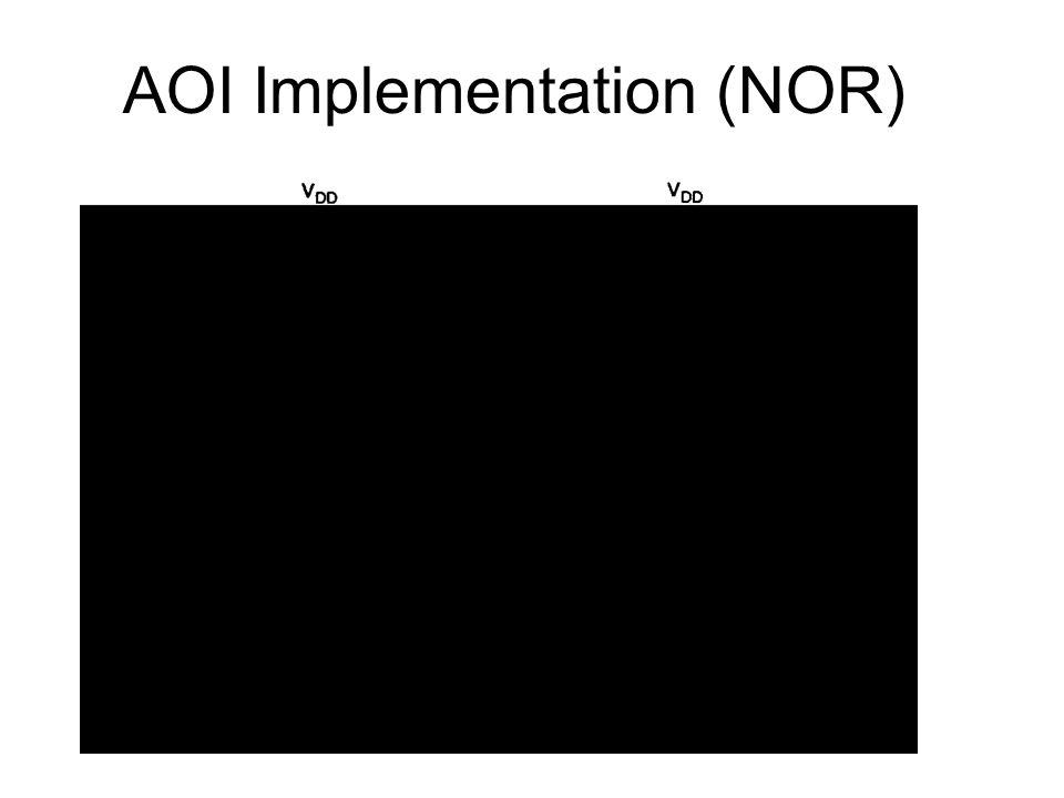AOI Implementation (NOR)