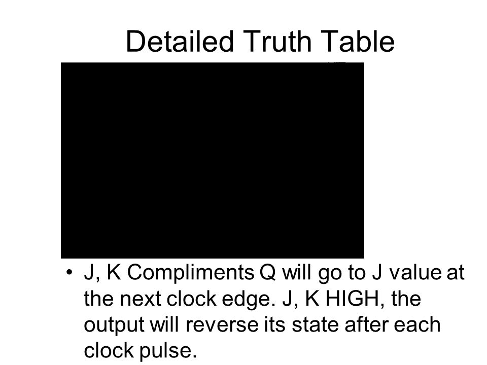 Detailed Truth Table